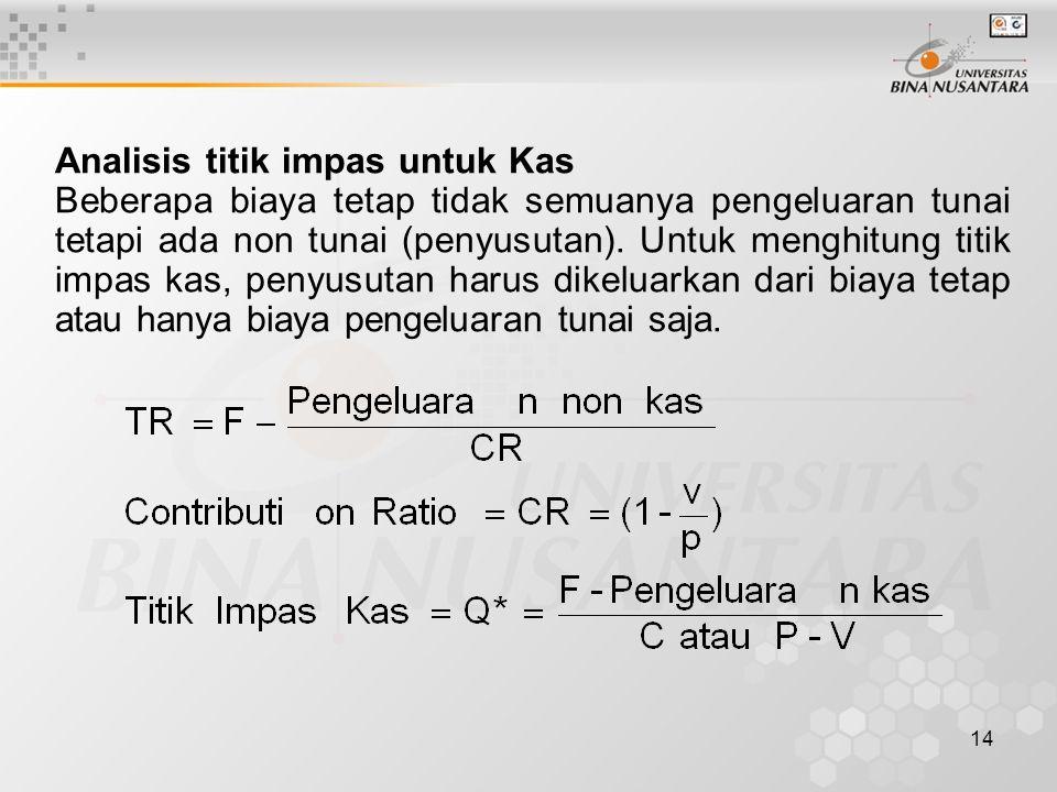 14 Analisis titik impas untuk Kas Beberapa biaya tetap tidak semuanya pengeluaran tunai tetapi ada non tunai (penyusutan).
