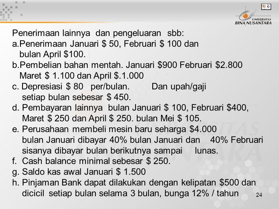 24 Penerimaan lainnya dan pengeluaran sbb: a.Penerimaan Januari $ 50, Februari $ 100 dan bulan April $100.