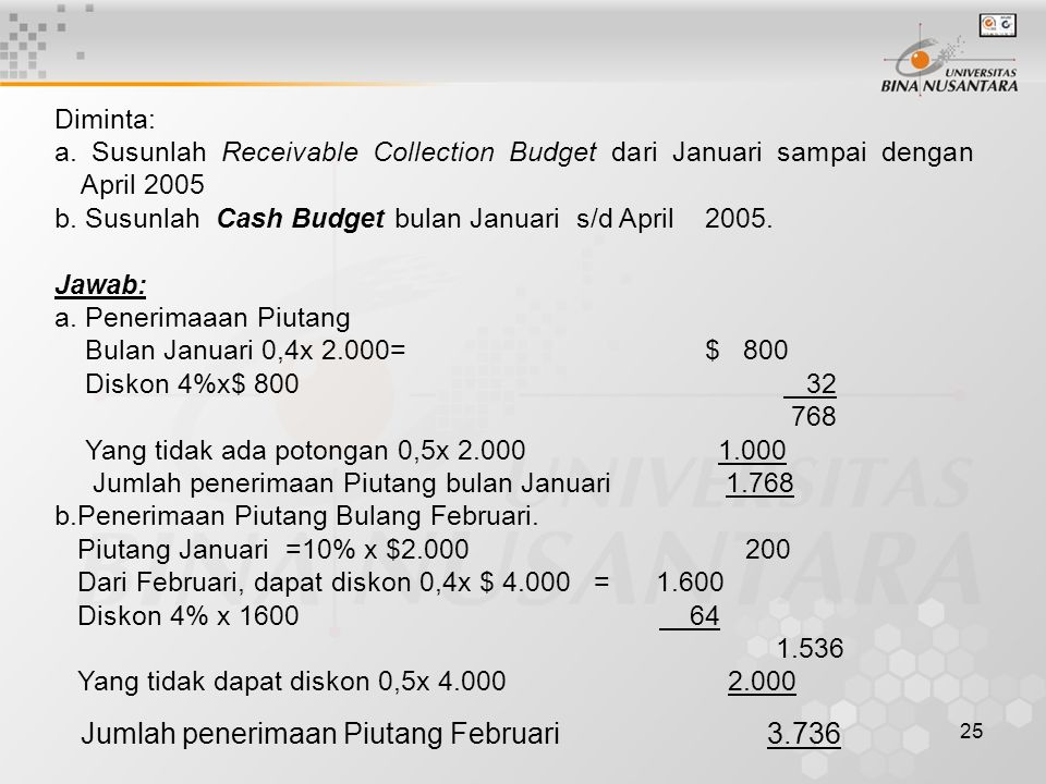 25 Diminta: a. Susunlah Receivable Collection Budget dari Januari sampai dengan April 2005 b. Susunlah Cash Budget bulan Januari s/d April 2005. Jawab