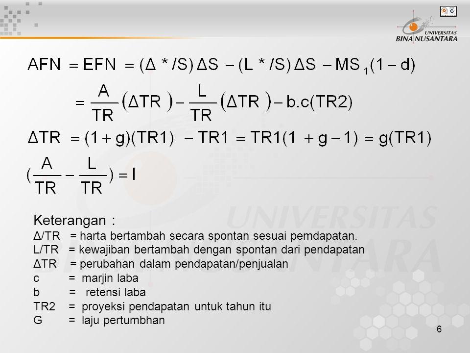 6 Keterangan : Δ/TR = harta bertambah secara spontan sesuai pemdapatan.