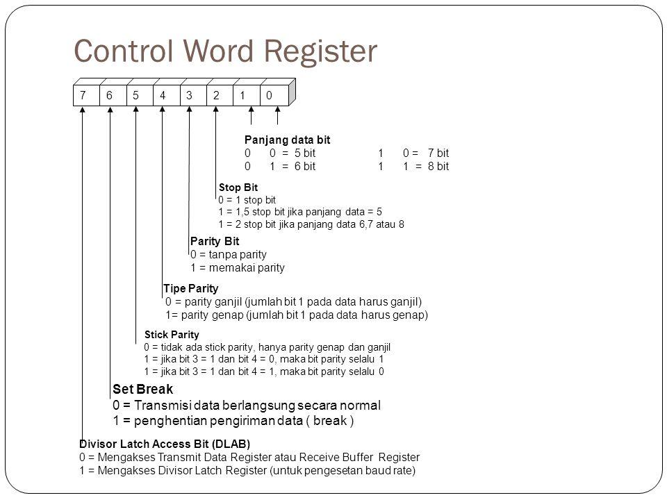 76543210 Panjang data bit 0 0 = 5 bit1 0 = 7 bit 0 1 = 6 bit 1 1 = 8 bit Stop Bit 0 = 1 stop bit 1 = 1,5 stop bit jika panjang data = 5 1 = 2 stop bit