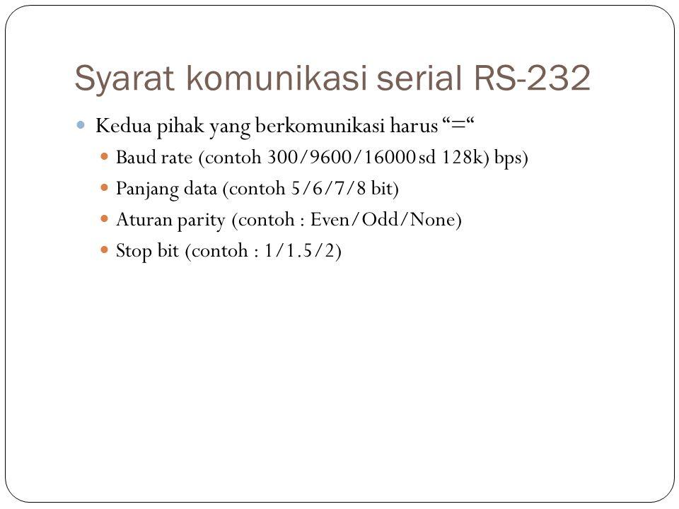 "Syarat komunikasi serial RS-232 Kedua pihak yang berkomunikasi harus ""="" Baud rate (contoh 300/9600/16000 sd 128k) bps) Panjang data (contoh 5/6/7/8 b"