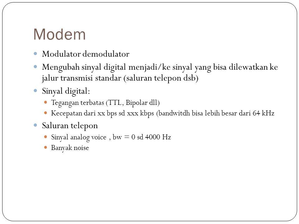 Modem Modulator demodulator Mengubah sinyal digital menjadi/ke sinyal yang bisa dilewatkan ke jalur transmisi standar (saluran telepon dsb) Sinyal dig