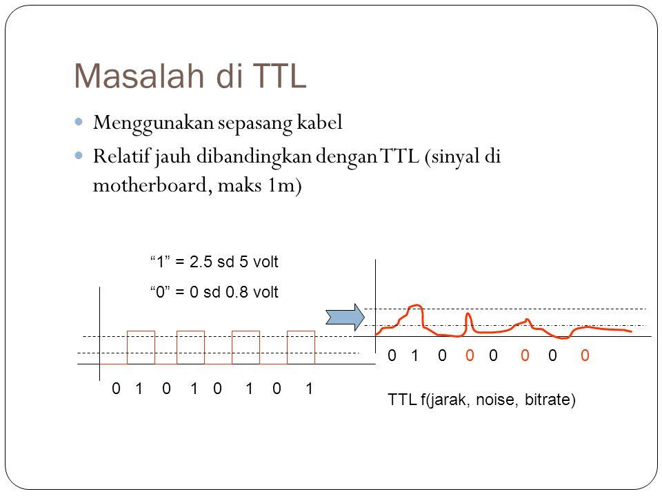 """Masalah di TTL Menggunakan sepasang kabel Relatif jauh dibandingkan dengan TTL (sinyal di motherboard, maks 1m) """"1"""" = 2.5 sd 5 volt """"0"""" = 0 sd 0.8 vol"""