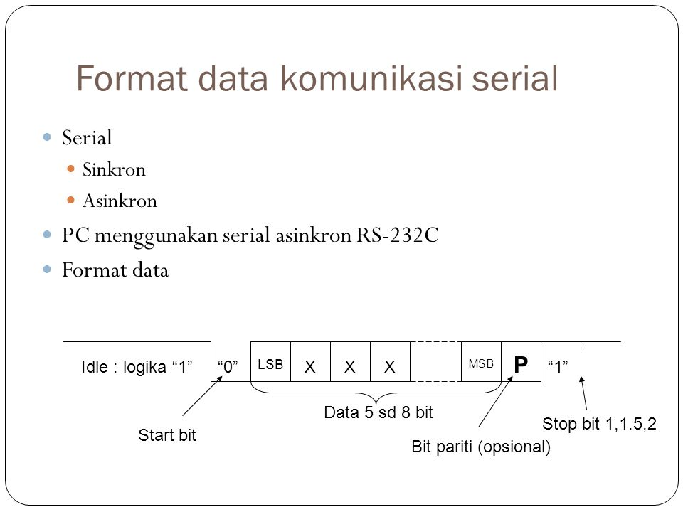 Table ASCII 0123456789ABCDEF 0xNUL SOH STXETX EOTENQACK BELBSTABLFVTFFCRSOSI 1xDLEDC1DC2DC3DC4 NAKSYN ETB CAN EM SUBESC FSGSRSUS 2x space ! #$%& ()*+,-./ 3x0123456789:;<=>.