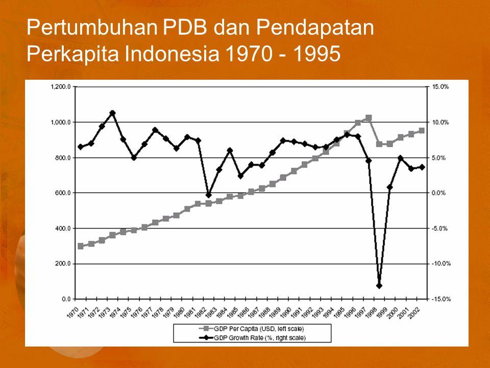 Pertumbuhan PDB dan Pendapatan Perkapita Indonesia 1970 - 1995