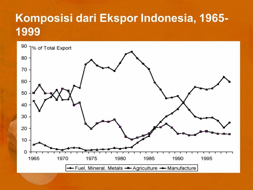 Komposisi dari Ekspor Indonesia, 1965- 1999