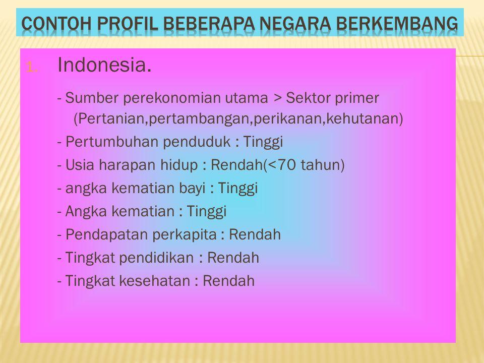 1. Indonesia. - Sumber perekonomian utama > Sektor primer (Pertanian,pertambangan,perikanan,kehutanan) - Pertumbuhan penduduk : Tinggi - Usia harapan
