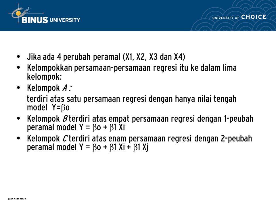 Bina Nusantara Jika ada 4 perubah peramal (X1, X2, X3 dan X4) Kelompokkan persamaan-persamaan regresi itu ke dalam lima kelompok: Kelompok A : terdiri