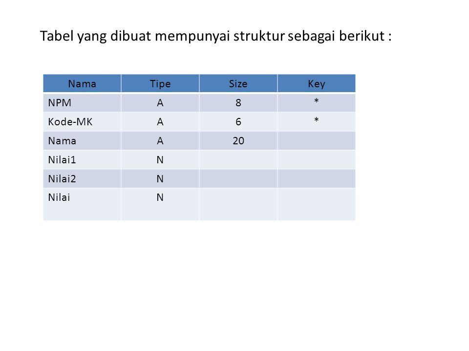 Tabel yang dibuat mempunyai struktur sebagai berikut : NamaTipeSizeKey NPMA8* Kode-MKA6* NamaA20 Nilai1N Nilai2N NilaiN