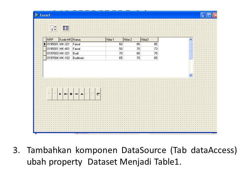 3.Tambahkan komponen DataSource (Tab dataAccess) ubah property Dataset Menjadi Table1.
