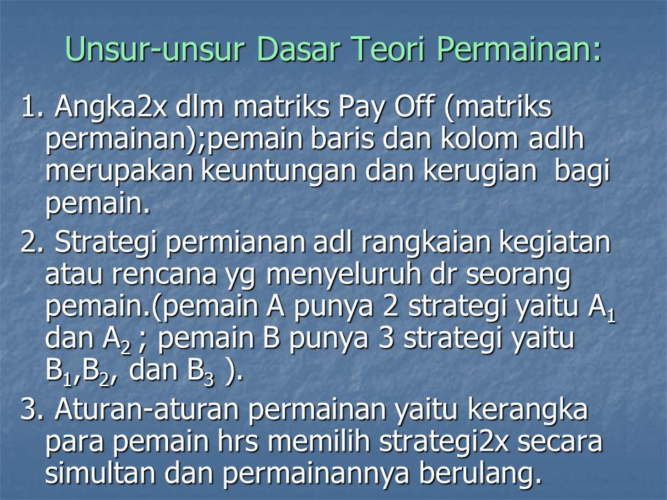 Nilai Permainan = = Strategi Optimal perusahaan B = 1 P cof 1 P adj 1111 Strategi Optimal A P adj Strategi Optimal B P ij 1 P adj 1111 Dimana P adj = Adjoin matriks P cof = cofaktor matriks = matriks permainan/determinan matriks permainan P ij