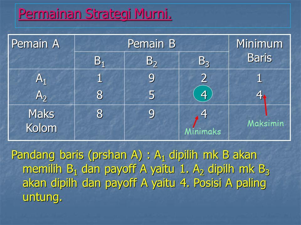 Strategi Optimal perusahaan A = 1 1111 1 -5 -6 2 1 -5 -6 2 = -5 -3 -8 Strategi Optimal perusahaan B = 1 1111 1 -6 -5 2 1 -5 -6 2 = -4 -8