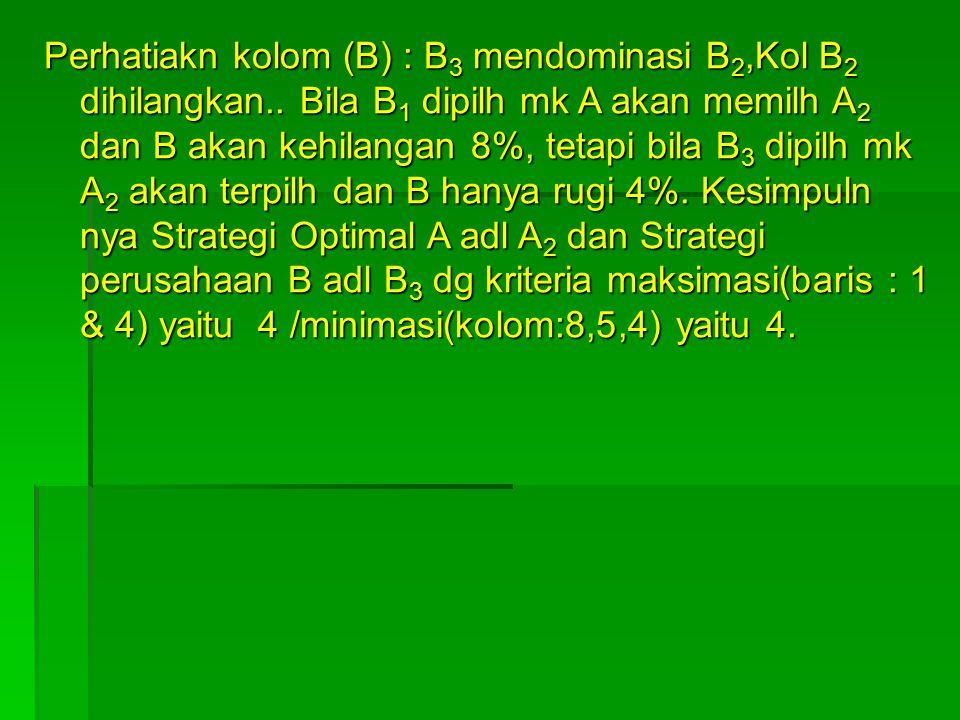 Kesimpulan Jadi Strategi2x campuran yg optimal = A 1 = 5/8 A 3 = 3/8 B 1 = 4/8 = ½ B 2 = 4/8 = ½ Nilai permainan = 5 3 8 2 5 6 1 1/2 =3,5 ATAU : nilai permainan = = -28/-8 = 3,5 2 5 6 1 -8