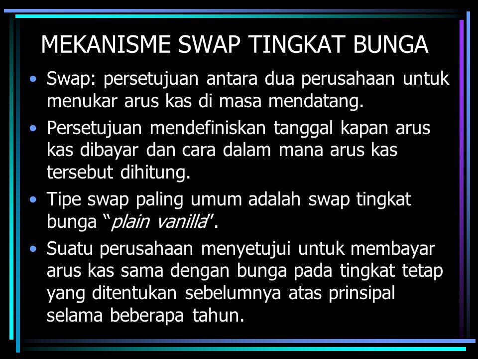 MEKANISME SWAP TINGKAT BUNGA Swap: persetujuan antara dua perusahaan untuk menukar arus kas di masa mendatang.
