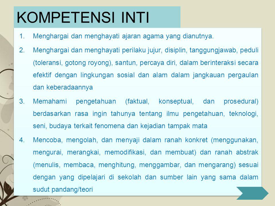 Free Powerpoint TemplatesPage 2 KOMPETENSI INTI 1.Menghargai dan menghayati ajaran agama yang dianutnya. 2.Menghargai dan menghayati perilaku jujur, d