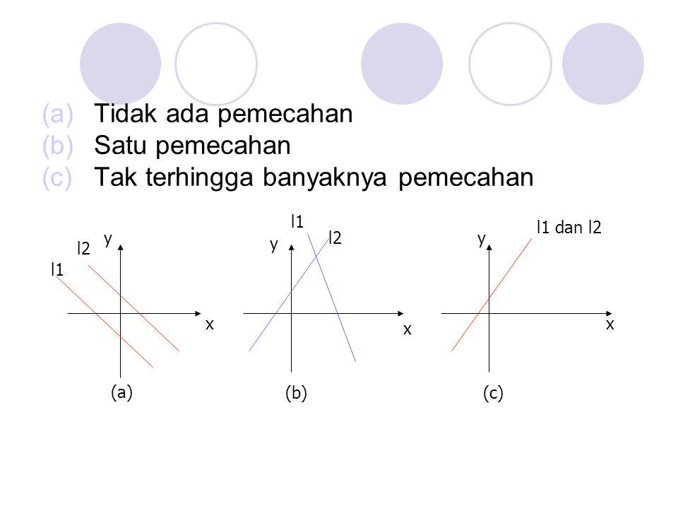 (a) Tidak ada pemecahan (b) Satu pemecahan (c) Tak terhingga banyaknya pemecahan x y l1 l2 l1 l2 l1 dan l2 x y x y (a) (b)(c)