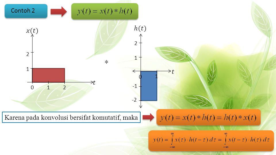 Contoh 2 Karena pada konvolusi bersifat komutatif, maka 12 1 2 0 1 1 2 0 -2