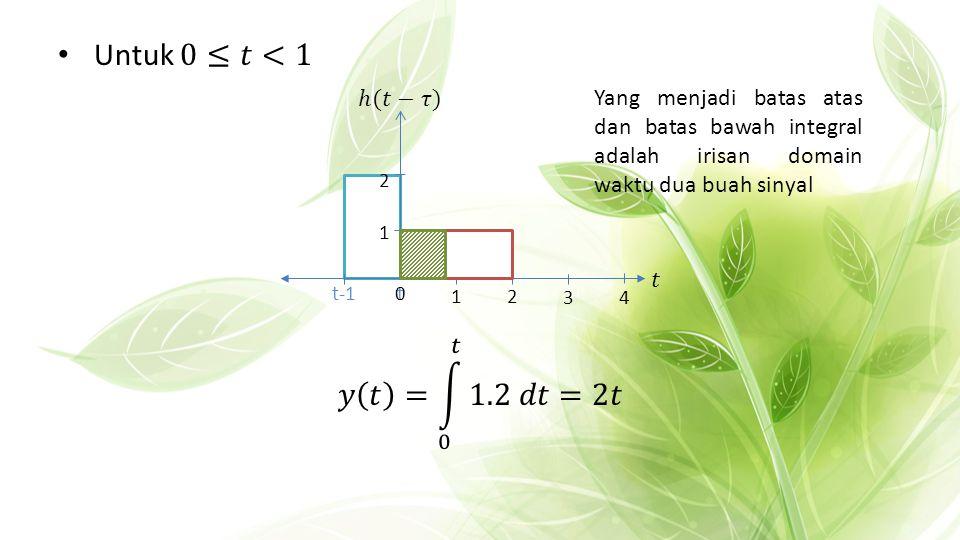 t 12 1 2 0 34 Yang menjadi batas atas dan batas bawah integral adalah irisan domain waktu dua buah sinyal