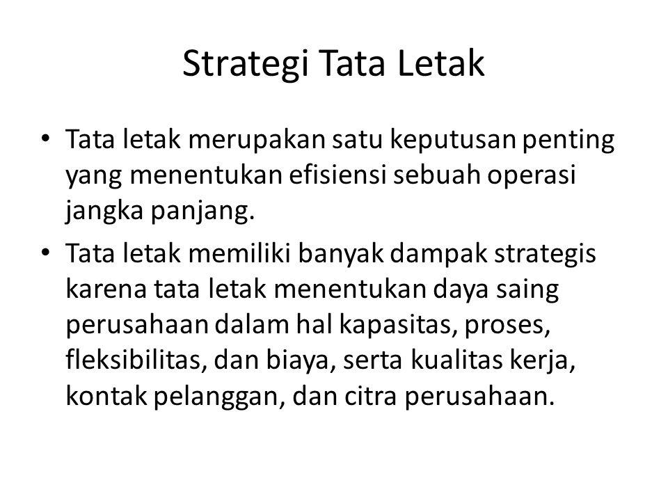 Strategi Tata Letak Tata letak merupakan satu keputusan penting yang menentukan efisiensi sebuah operasi jangka panjang. Tata letak memiliki banyak da