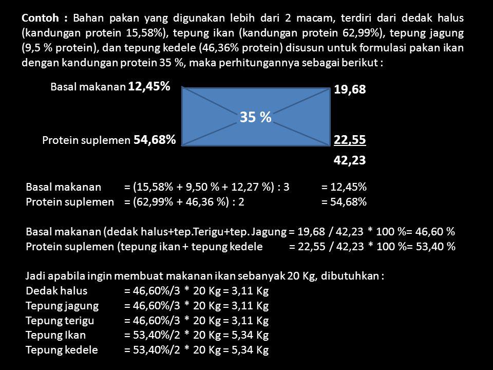 Contoh : Bahan pakan yang digunakan lebih dari 2 macam, terdiri dari dedak halus (kandungan protein 15,58%), tepung ikan (kandungan protein 62,99%), tepung jagung (9,5 % protein), dan tepung kedele (46,36% protein) disusun untuk formulasi pakan ikan dengan kandungan protein 35 %, maka perhitungannya sebagai berikut : Basal makanan 12,45% Protein suplemen 54,68% 35 % 19,68 22,55 42,23 Basal makanan= (15,58% + 9,50 % + 12,27 %) : 3= 12,45% Protein suplemen= (62,99% + 46,36 %) : 2= 54,68% Basal makanan (dedak halus+tep.Terigu+tep.