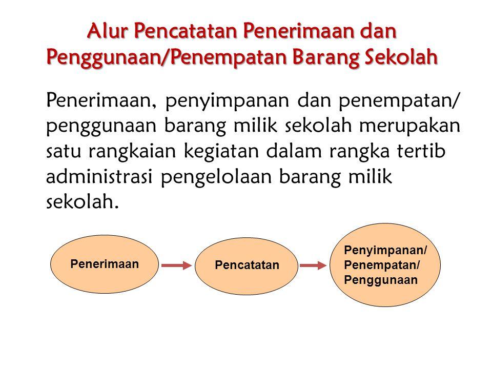 Alur Pencatatan Penerimaan dan Penggunaan/Penempatan Barang Sekolah Penerimaan, penyimpanan dan penempatan/ penggunaan barang milik sekolah merupakan