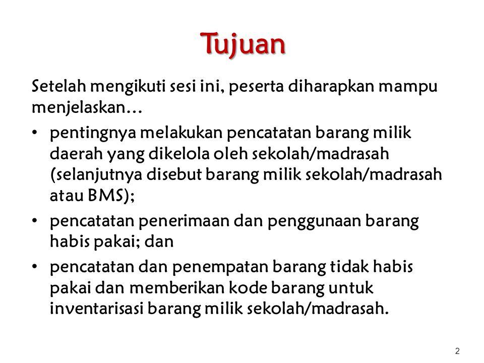 Pokok Bahasan 1.Latar Belakang dan Pengertian Pencatatan Barang Milik Sekolah/Madrasah.