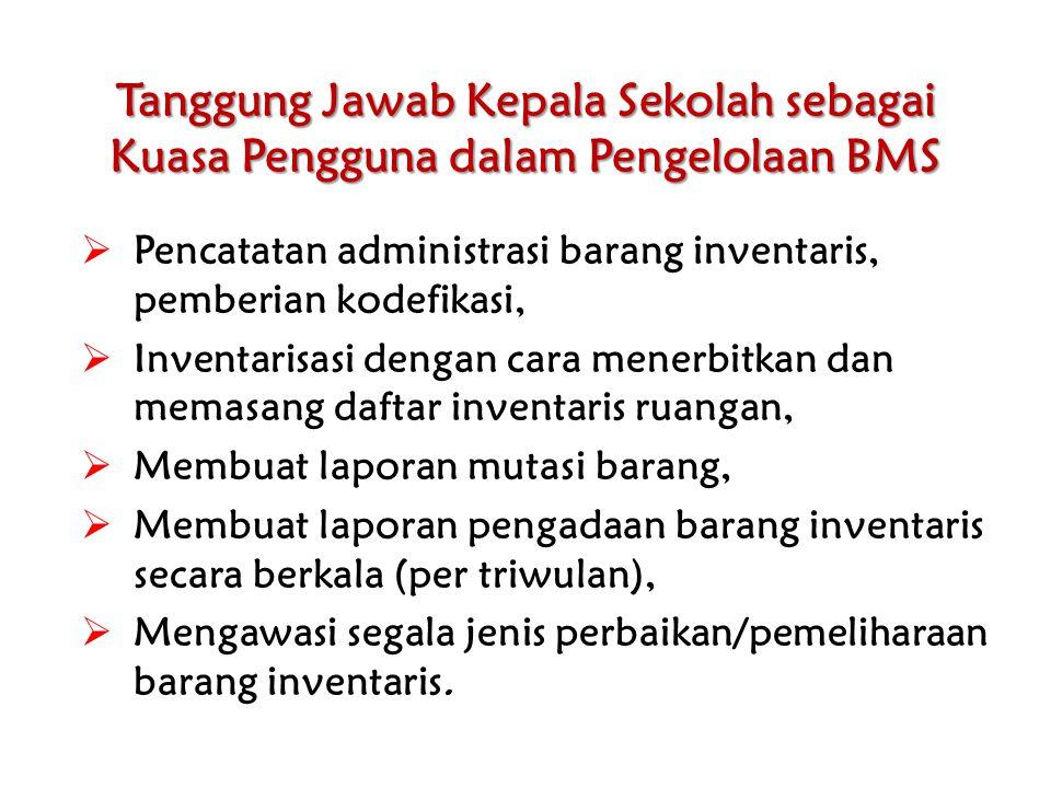 Tanggung Jawab Kepala Sekolah sebagai Kuasa Pengguna dalam Pengelolaan BMS  Pencatatan administrasi barang inventaris, pemberian kodefikasi,  Invent