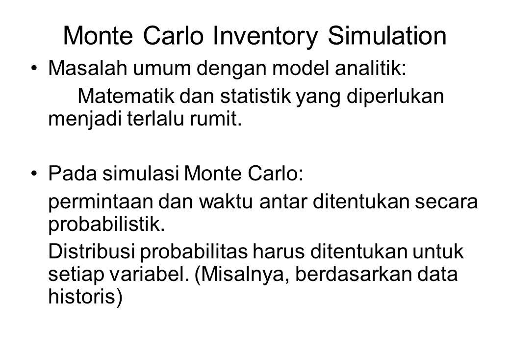 Monte Carlo Inventory Simulation Masalah umum dengan model analitik: Matematik dan statistik yang diperlukan menjadi terlalu rumit. Pada simulasi Mont