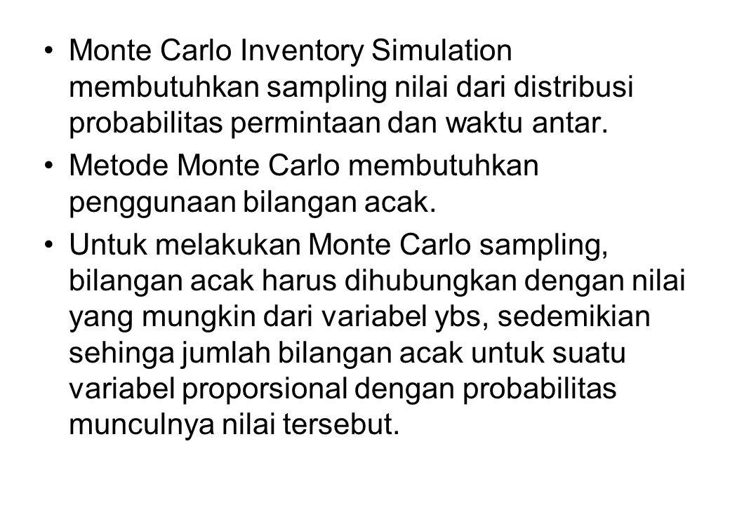 Monte Carlo Inventory Simulation membutuhkan sampling nilai dari distribusi probabilitas permintaan dan waktu antar. Metode Monte Carlo membutuhkan pe