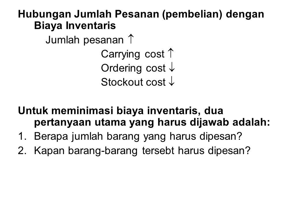Hubungan Jumlah Pesanan (pembelian) dengan Biaya Inventaris Jumlah pesanan  Carrying cost  Ordering cost  Stockout cost  Untuk meminimasi biaya in