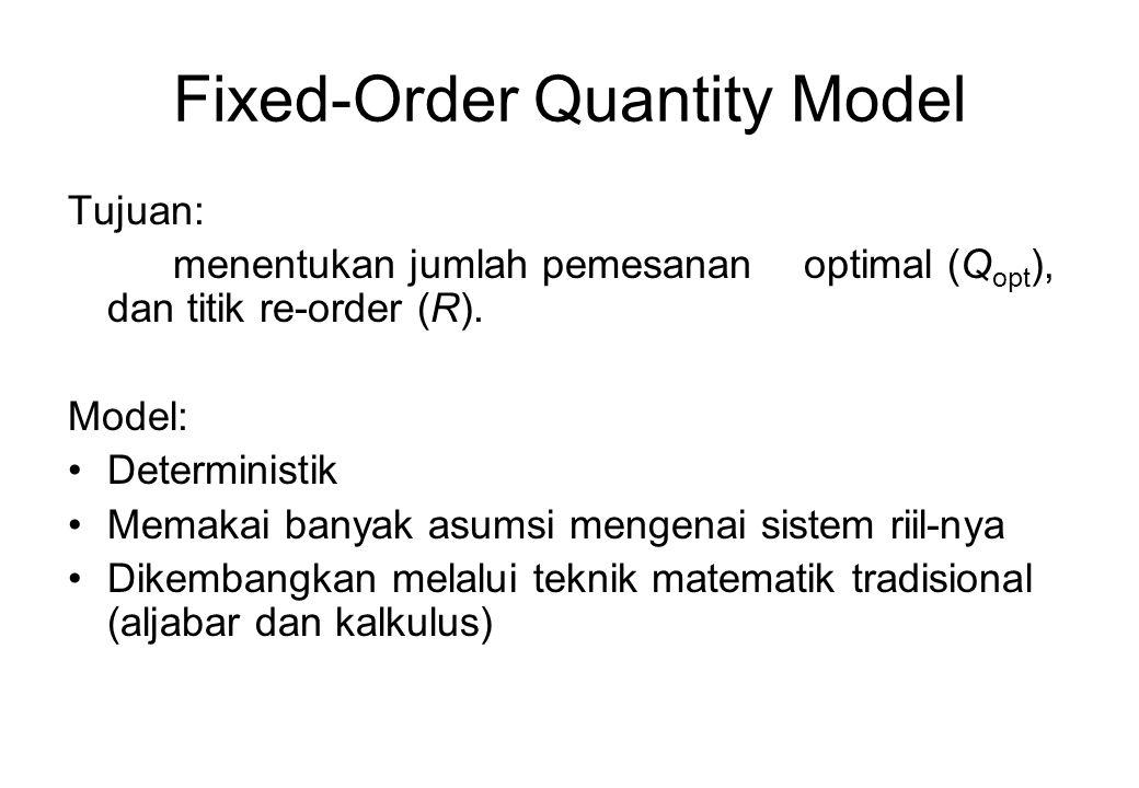 Fixed-Order Quantity Model Tujuan: menentukan jumlah pemesanan optimal (Q opt ), dan titik re-order (R). Model: Deterministik Memakai banyak asumsi me