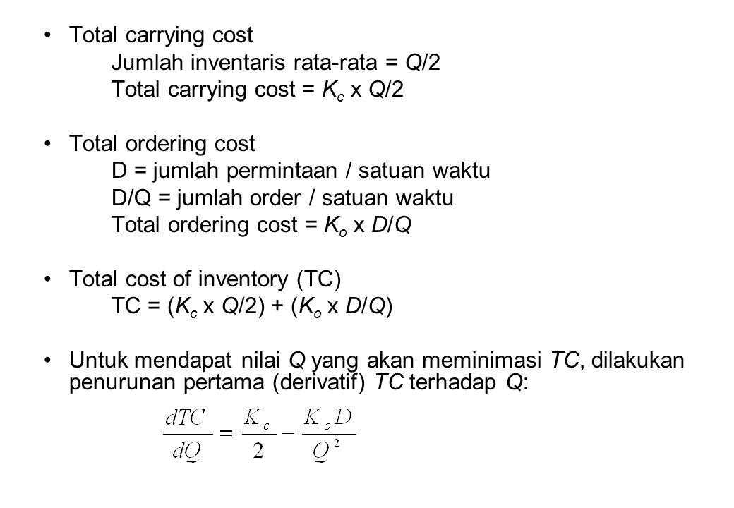 Total carrying cost Jumlah inventaris rata-rata = Q/2 Total carrying cost = K c x Q/2 Total ordering cost D = jumlah permintaan / satuan waktu D/Q = j