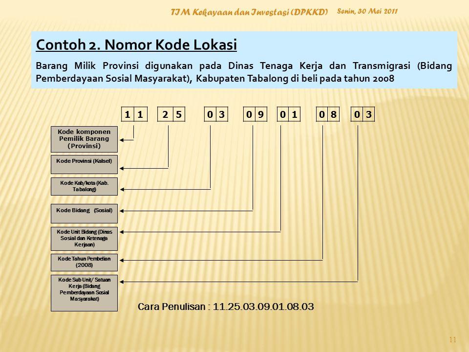 11250309010803 Kode komponen Pemilik Barang (Provinsi) Kode Provinsi (Kalsel) Kode Kab/kota (Kab. Tabalong) Kode Bidang (Sosial) Kode Unit Bidang (Din