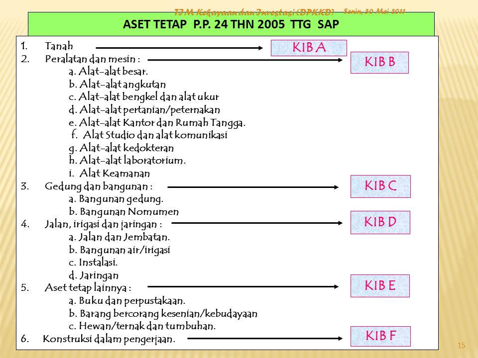 15 ASET TETAP P.P. 24 THN 2005 TTG SAP 1.Tanah 2.Peralatan dan mesin : a. Alat-alat besar. b. Alat-alat angkutan c. Alat-alat bengkel dan alat ukur d.