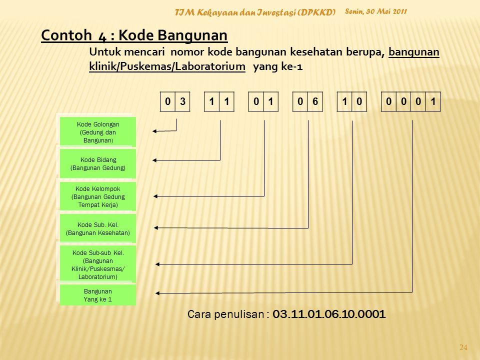 Contoh 4 : Kode Bangunan Untuk mencari nomor kode bangunan kesehatan berupa, bangunan klinik/Puskemas/Laboratorium yang ke-1 Kode Golongan (Gedung dan