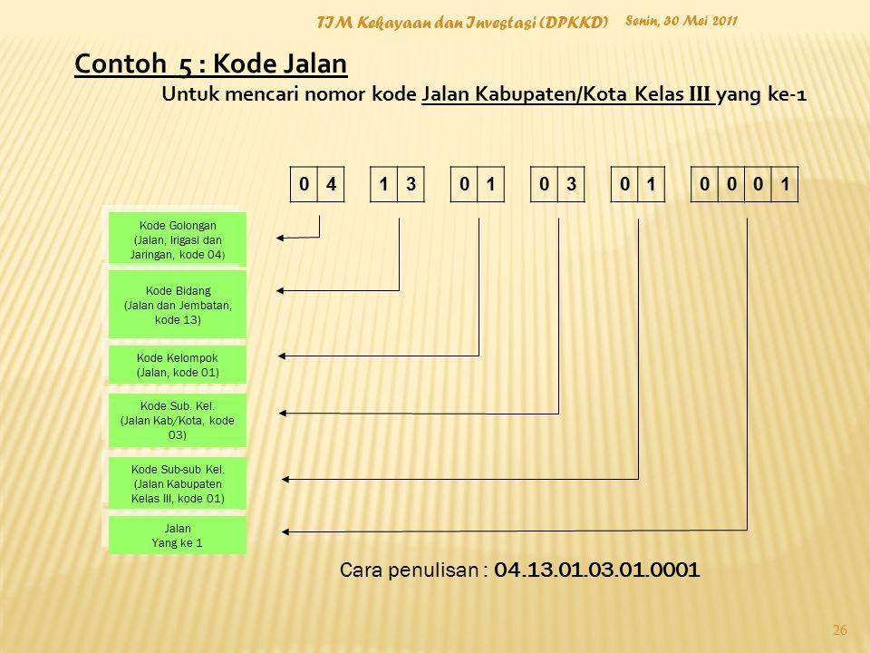 Contoh 5 : Kode Jalan Untuk mencari nomor kode Jalan Kabupaten/Kota Kelas III yang ke-1 Kode Golongan (Jalan, Irigasi dan Jaringan, kode 04 ) Kode Bid