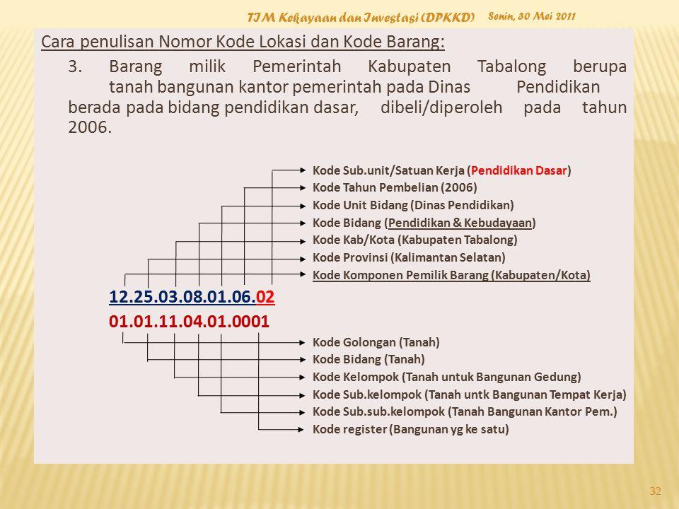 Senin, 30 Mei 2011 TIM Kekayaan dan Investasi (DPKKD) 32 Cara penulisan Nomor Kode Lokasi dan Kode Barang: 3.Barang milik Pemerintah Kabupaten Tabalon