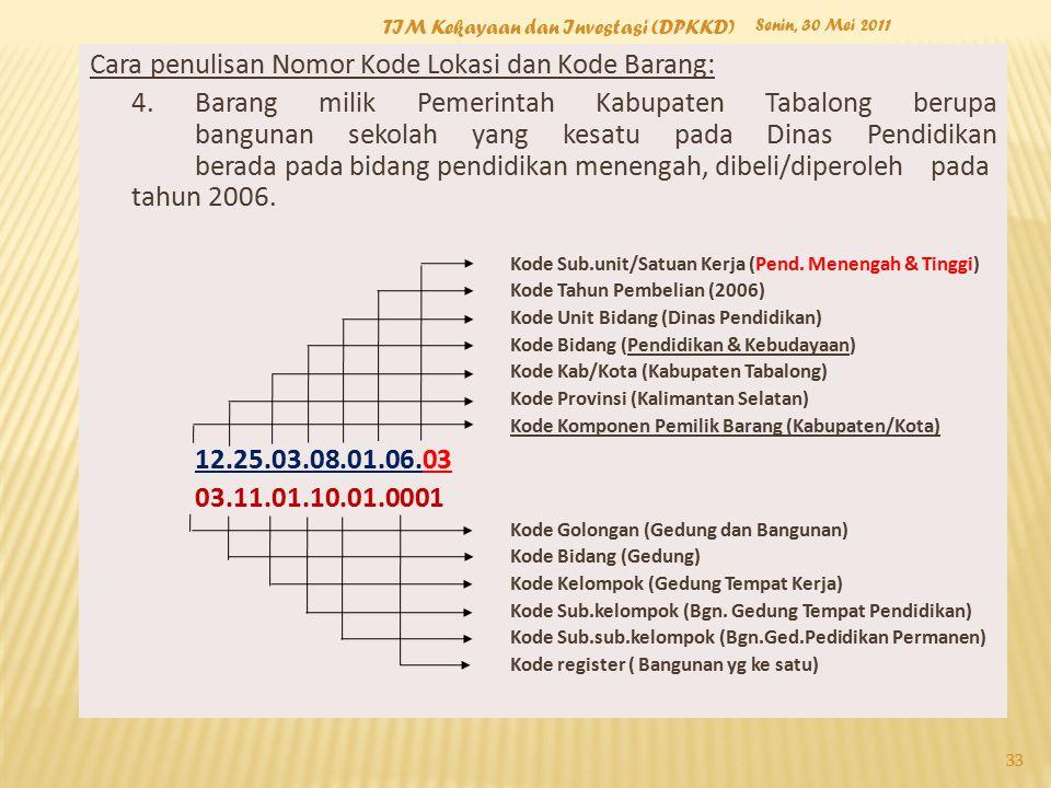 Senin, 30 Mei 2011 TIM Kekayaan dan Investasi (DPKKD) 33 Cara penulisan Nomor Kode Lokasi dan Kode Barang: 4.Barang milik Pemerintah Kabupaten Tabalon