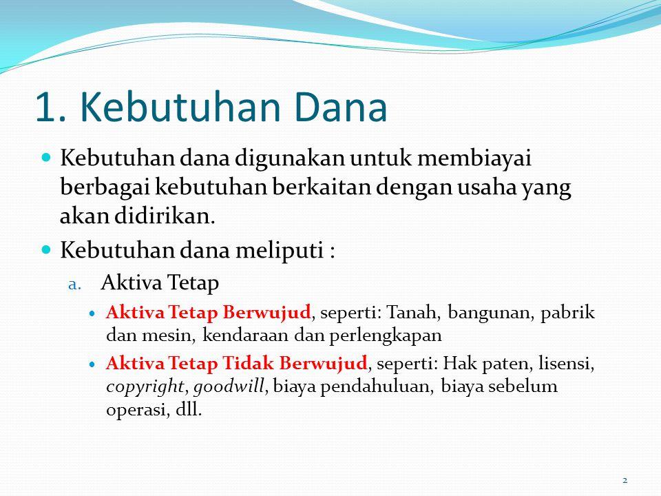 1.Kebutuhan Dana b.