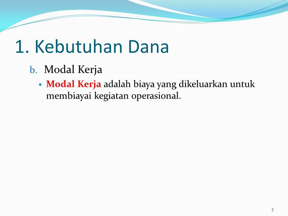 1. Kebutuhan Dana b. Modal Kerja Modal Kerja adalah biaya yang dikeluarkan untuk membiayai kegiatan operasional. 3