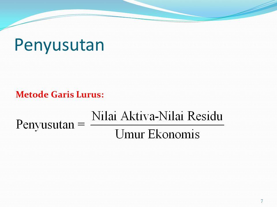 A. Biaya Utang (Cost of Debt) 18