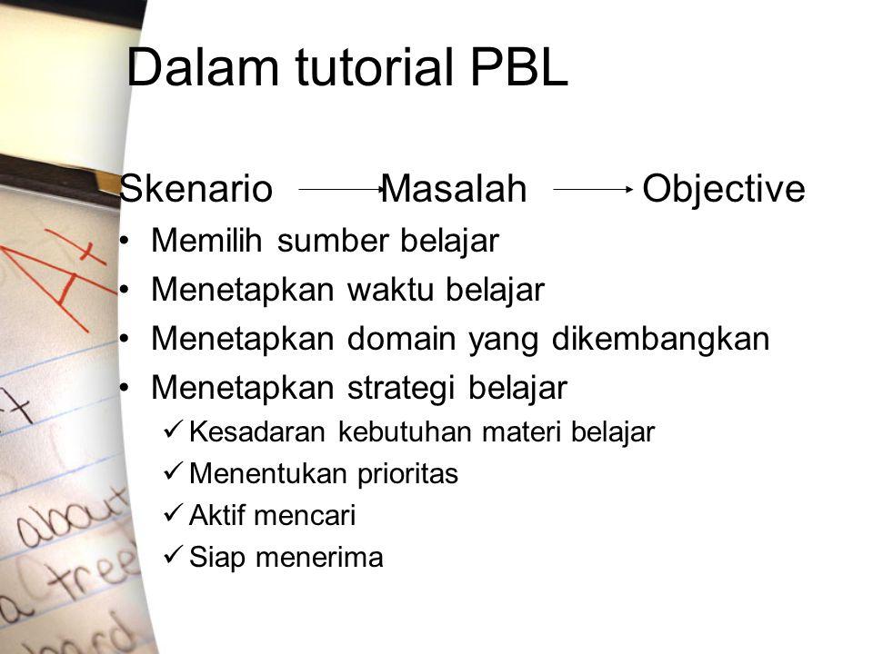 Dalam tutorial PBL SkenarioMasalahObjective Memilih sumber belajar Menetapkan waktu belajar Menetapkan domain yang dikembangkan Menetapkan strategi be