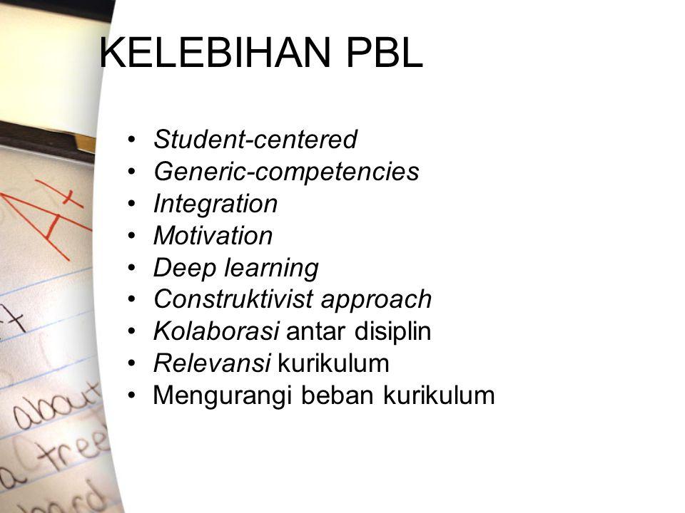 KELEBIHAN PBL Student-centered Generic-competencies Integration Motivation Deep learning Construktivist approach Kolaborasi antar disiplin Relevansi k