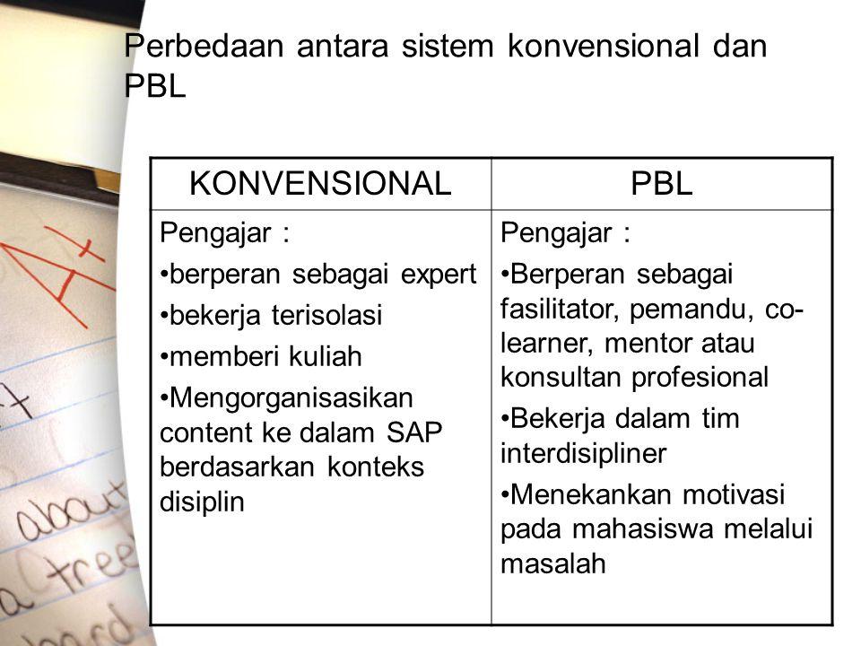 Perbedaan antara sistem konvensional dan PBL KONVENSIONALPBL Pengajar : berperan sebagai expert bekerja terisolasi memberi kuliah Mengorganisasikan co