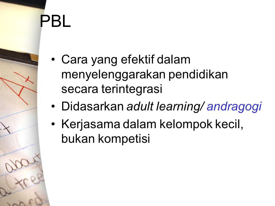 Mahasiswa aktif partisipatif dalam belajar maupun mencapai tujuan belajar Context learning, collaborative learning and constructive learning merupakan dasar PBL