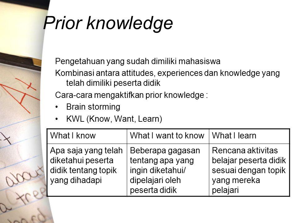 Prior knowledge Pengetahuan yang sudah dimiliki mahasiswa Kombinasi antara attitudes, experiences dan knowledge yang telah dimiliki peserta didik Cara
