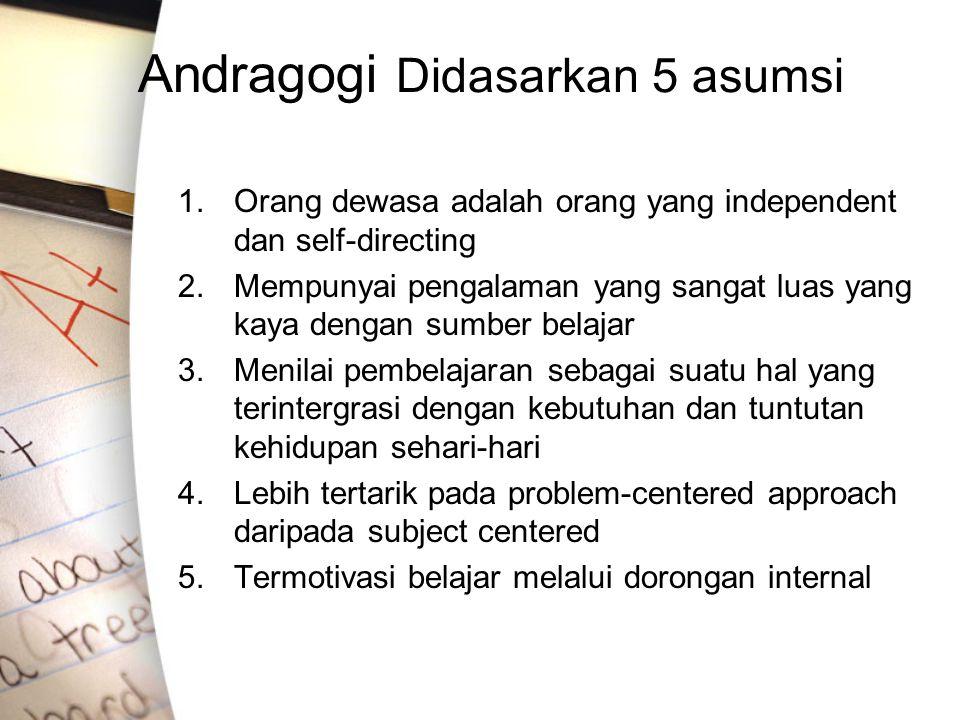 Andragogi Didasarkan 5 asumsi 1.Orang dewasa adalah orang yang independent dan self-directing 2.Mempunyai pengalaman yang sangat luas yang kaya dengan