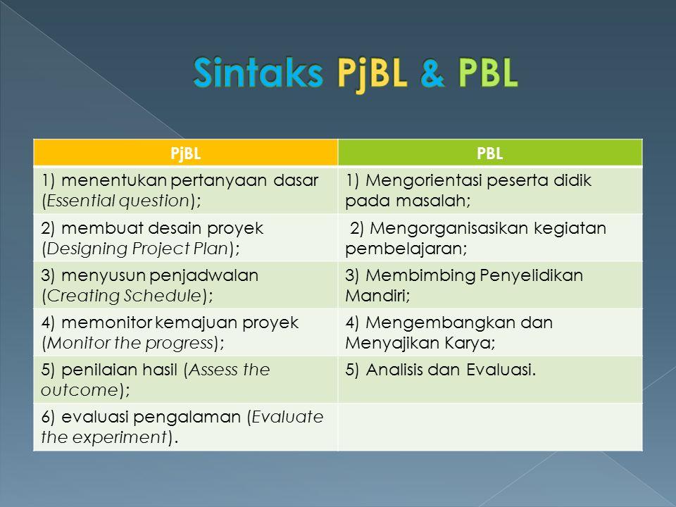 PjBLPBL 1) menentukan pertanyaan dasar (Essential question); 1) Mengorientasi peserta didik pada masalah; 2) membuat desain proyek (Designing Project