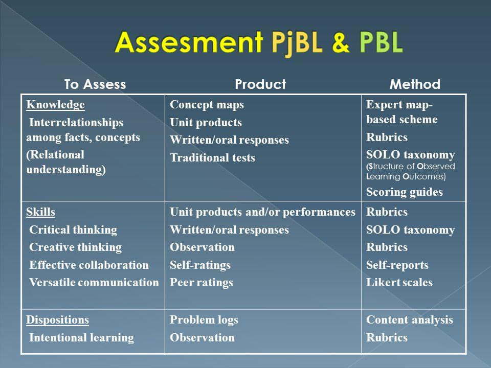 Project-based learning dan problem- based learning memiliki beberapa kesamaan karakteristik.